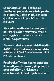 Dark Social Media Iglooo