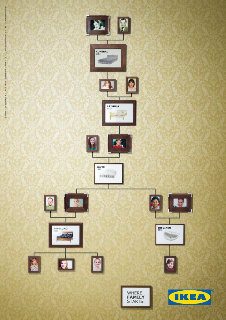 IKEA_Family_Tree-02-Sink
