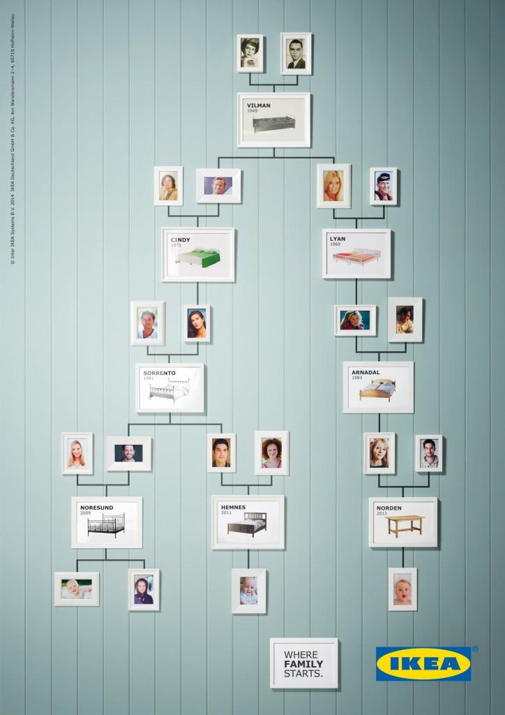 IKEA_Family_Tree-03-Kitchen_Table